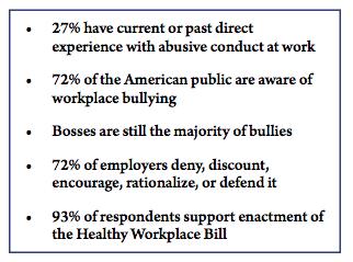Wbi 2014 U S Workplace Bullying Survey Workplace